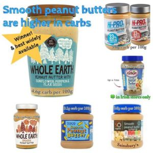 best sooth peanut butters June 2016