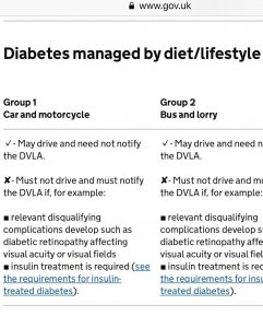 GD and DVLA notification - diet